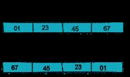 计算机操作系统-寻址和字节顺序